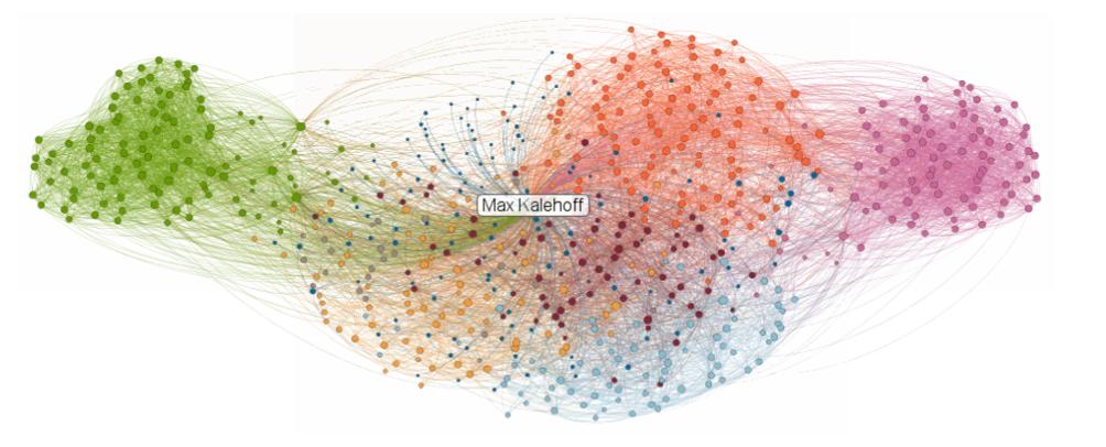 Max Kalehoff LinkedIn Map